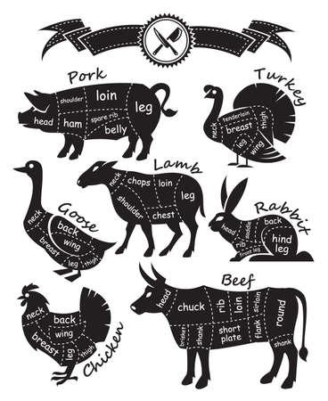 grill meat: monochrome guide de sch�ma pour couper la viande