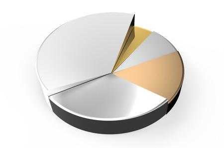 metallic  pie chart isolated on white background photo