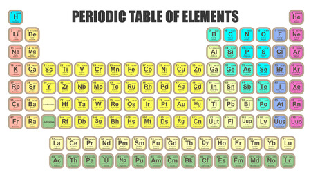 periodic table: Periodic Table of the Elements isolated on white background
