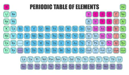 the periodic table: Periodic Table of the Elements isolated on white background