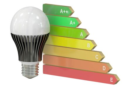 led lamp: Energy efficiency chart with LED lamp concept isolated on white background