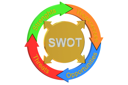 strengths: SWOT concept, 3D rendering isolated on white background