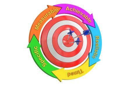 achievable: SMART Goal Setting business concept