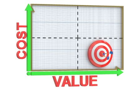 proposition: Cost Value Matrix - Arrow and Target, 3D rendering