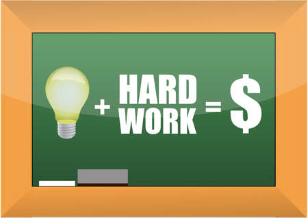 hard work: idea equation on a blackboard