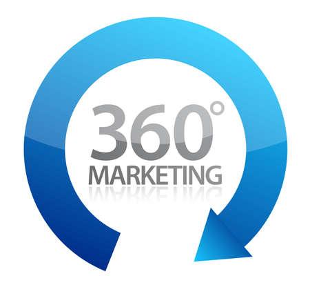 degree: 360 gradi design illustrazione di marketing su bianco Vettoriali