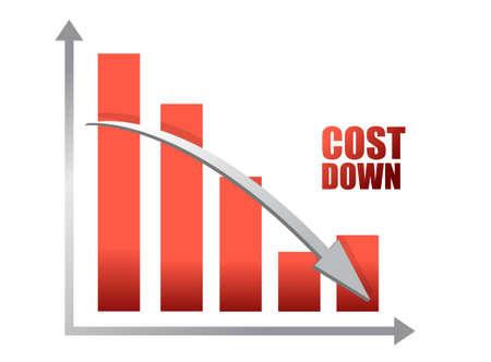 Krijttekening - Kosten omlaag grafiek illustratie ontwerp