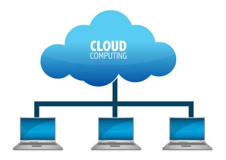 クラウドコンピューティングのコンセプト イラスト デザインを通信するクライアント コンピューター  イラスト・ベクター素材