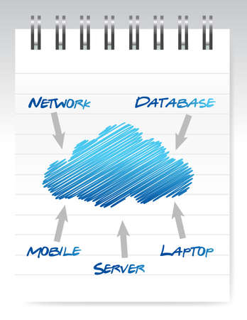 Cloud computing notepad illustration over white design  Vector