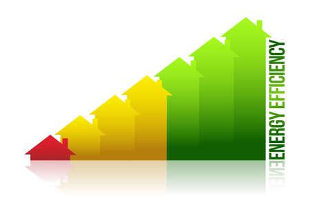白でエネルギー効率の家グラフのイラスト デザイン