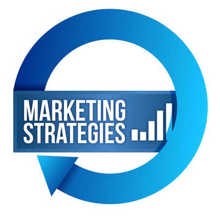 Marketing strategieën cyclus illustratie ontwerp over wit