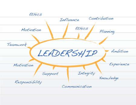 contribution: Leadership model on a notepad illustration design