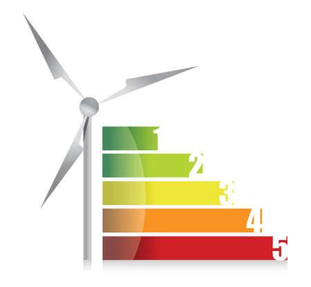 eficiencia energetica: eficiencia energ�tica gr�fico con la ilustraci�n de aerogeneradores Vectores