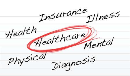 Healthcare concept illustration over a notepad illustration design