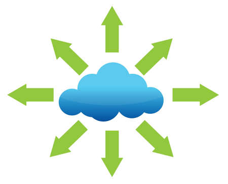 cloud computing transferring files to different destinations