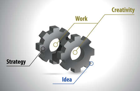 constructive: gears idea diagram illustration chart over white
