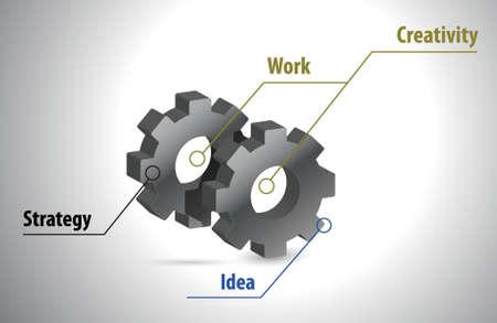 gears idea diagram illustration chart over white