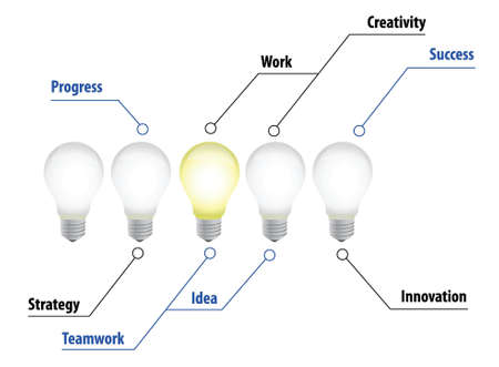 Lightbulbs idea diagram illustration chart over white Vector