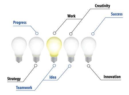Lightbulbs idea diagram illustration chart over white Stock Vector - 15629500