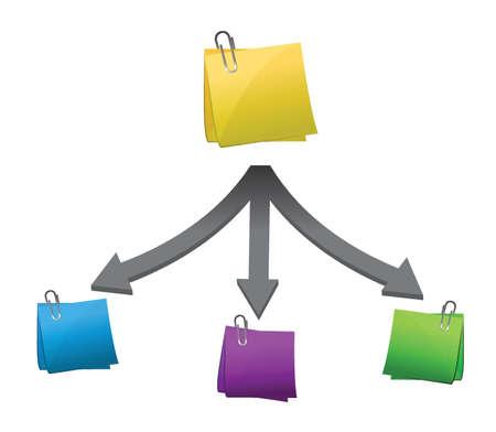 hesitation: Colorful Post it diagram illustration design over white