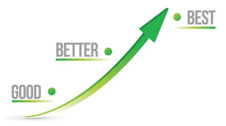 good best better graph illustration design over white Stock Vector - 15756735