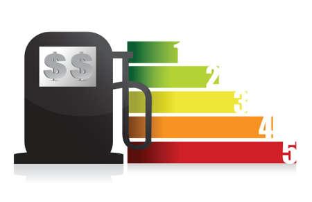 Gas grafiek kleurrijke illustratie ontwerp op een witte achtergrond Stockfoto - 15759805