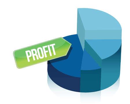 imposition: profit pie chart illustration over white background