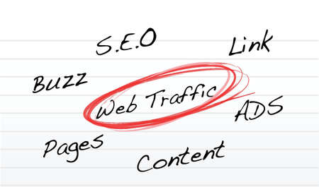 content writing: web traffic diagram illustration design on notepad