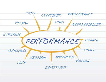 performance diagram illustration design over a notepad paper background