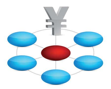 yen color diagram illustration design over white Ilustrace