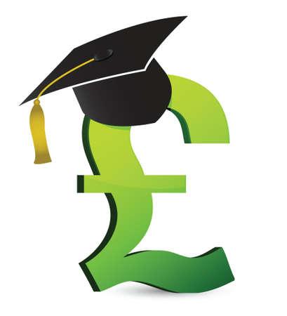 白い背景の上のポンドのイラスト デザインの教育コスト