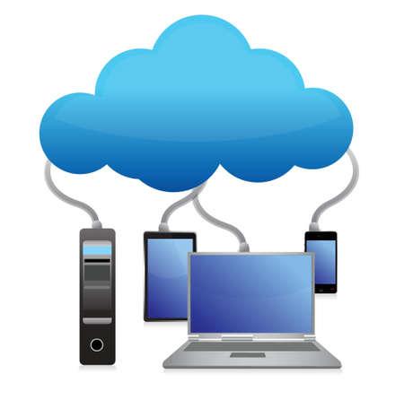 bulut: beyaz üzerinden yedekleme cloud computing kavramı illüstrasyon tasarımı Çizim