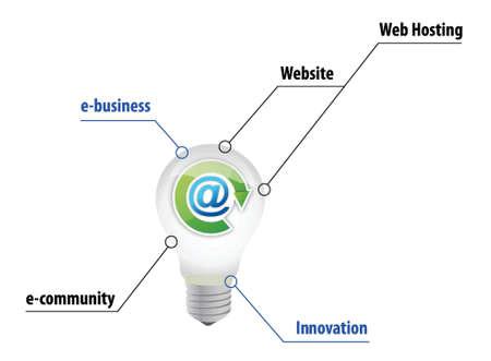 e business lightbulb concept illustration design over white Stock Vector - 16838604