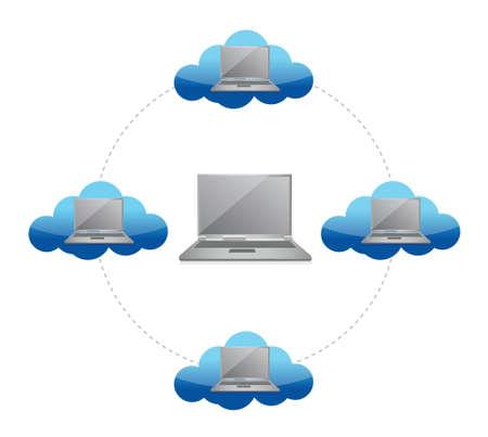 Cloud computing concept network laptop illustration design over white Vector