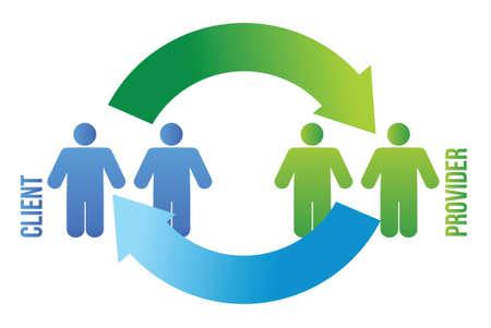 opdrachtgever en leverancier cyclus illustratie ontwerp op wit