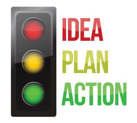 plan de accion: Sem�foro de planificaci�n de dise�o de procesos de negocio concepto dise�o ilustraci�n
