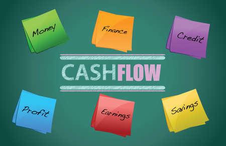 flujo de dinero: el flujo de caja concepto dise�o ilustraci�n sobre un fondo blanco Vectores