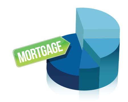 Mortgage pie chart illustration design over white Stock Vector - 17153786