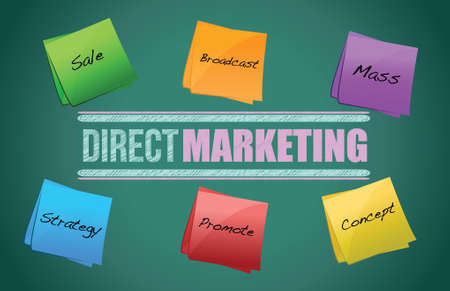 mail marketing: Direct marketing diagram graphic illustration design concept