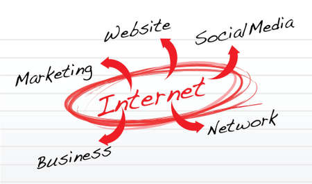 Internet flow chart on a notepad illustration design Stock Vector - 17320728
