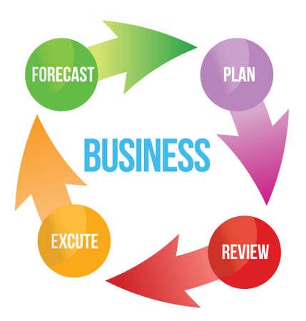 diagram of business improvement illustration design over white Stock Vector - 17363077