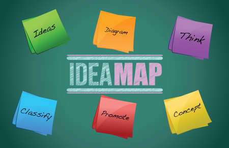 mind map: idea map on a blackboard illustration design graphic