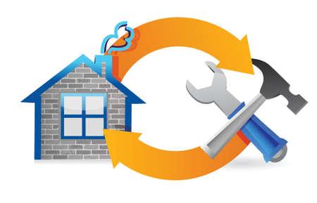 craftsmen: facility management  progettazione vera e propria del ciclo immobiliare segno illustrazione
