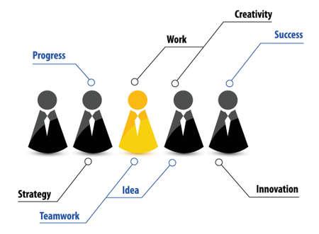idea diagram illustration design chart over white Vector