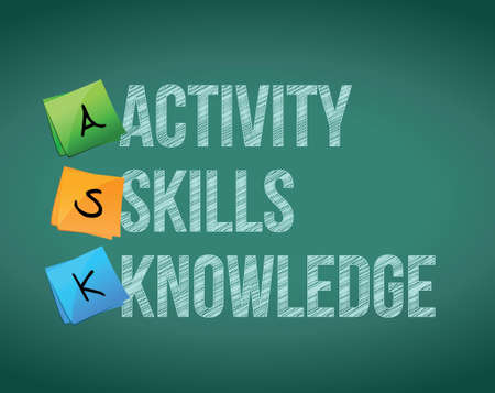 ASK activity, skills, knowledge. Illustration design over white Stock Vector - 17568958