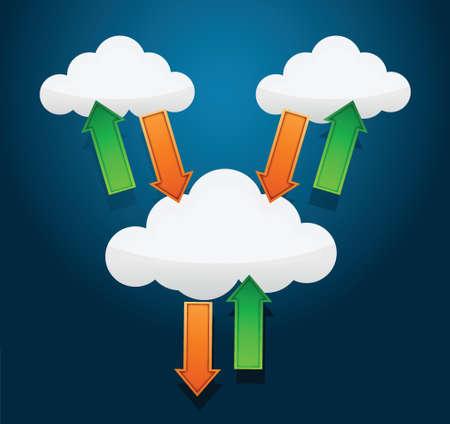 Cloud computing communication diagram illustration design over white Vector