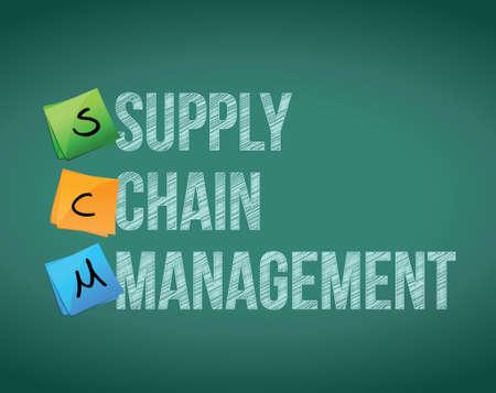 supply chain management concept illustration design on blackboard