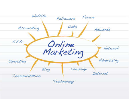 on line marketing concept illustration design over white Stock Vector - 17696044
