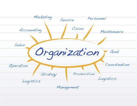 organisatiemodel concept illustratie ontwerp op een blocnote