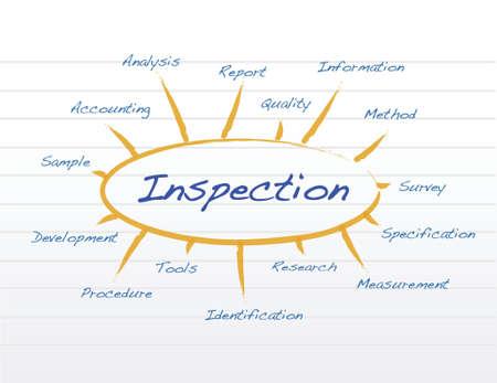 Concepto de Inspección modelo de diseño ilustración sobre un fondo blanco